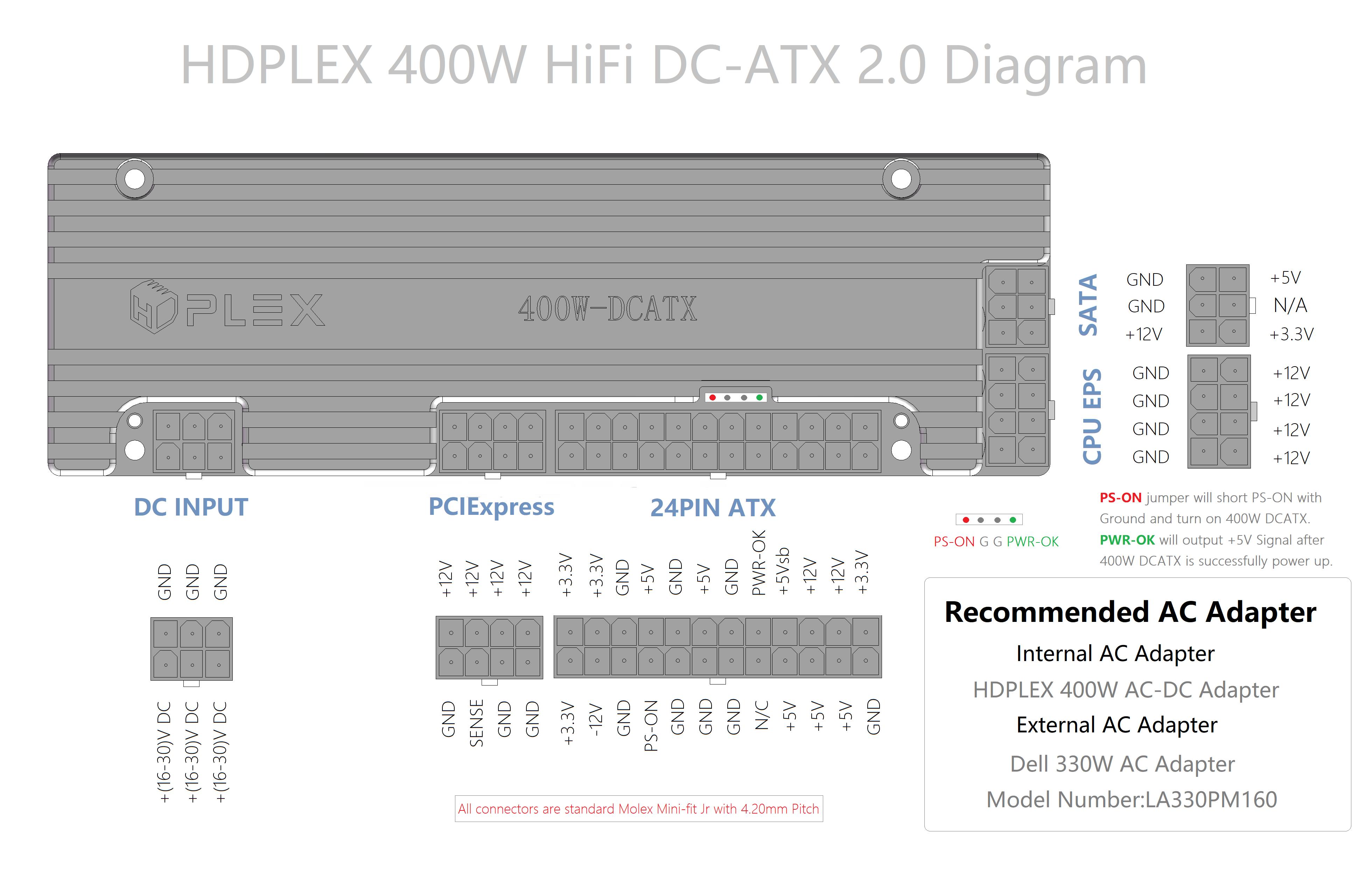 hdplex 400w hi-fi dc-atx converter i/o diagram